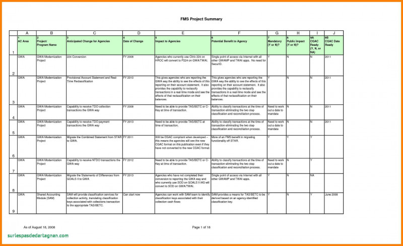 Implementation Report Template Awesome Project Implementation Plan Template Excel My Spreadsheet Templates