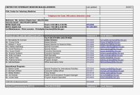 Incident Summary Report Template New Sample Of A Report Writing Ghabon org