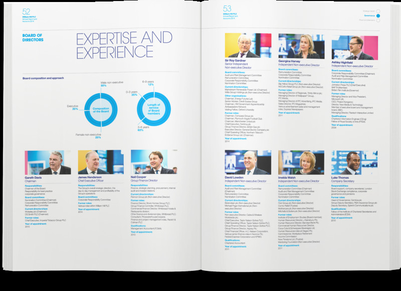 Ind Annual Report Template New William Hill Annual Report Shane Cotton Senior Designer Akl Nz