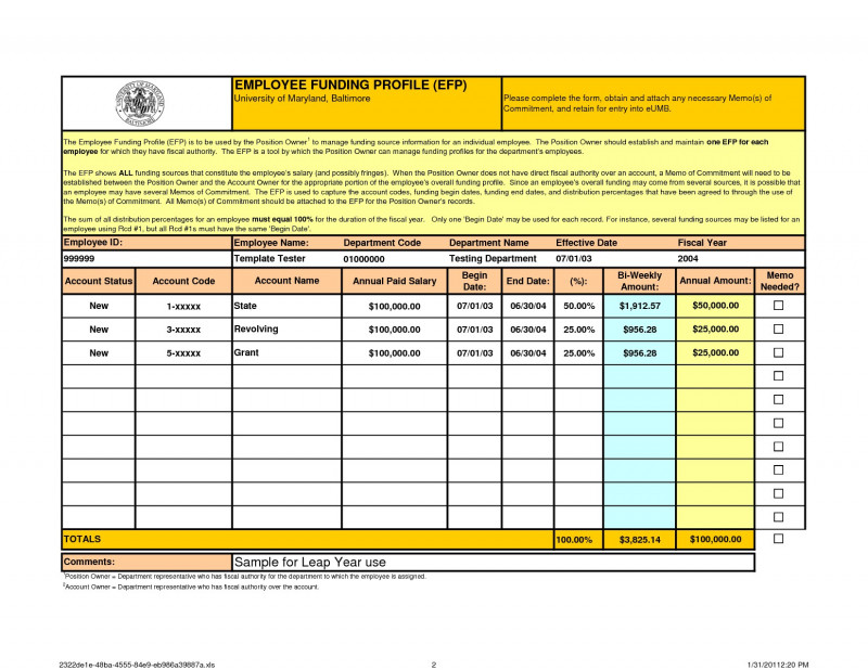 It Progress Report Template New Employee Status Reports Sansu Rabionetassociats Com