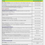 Job Cost Report Template Excel Professional Free Collection 52 Budget Report Template Professional Free