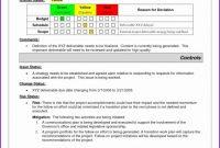 Job Cost Report Template Excel Unique Nice Expense Report Template Images Gallery Expense Report Excel