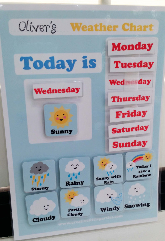 Kids Weather Report Template Awesome Behaviour Observation Chart Template Individual Student Ior