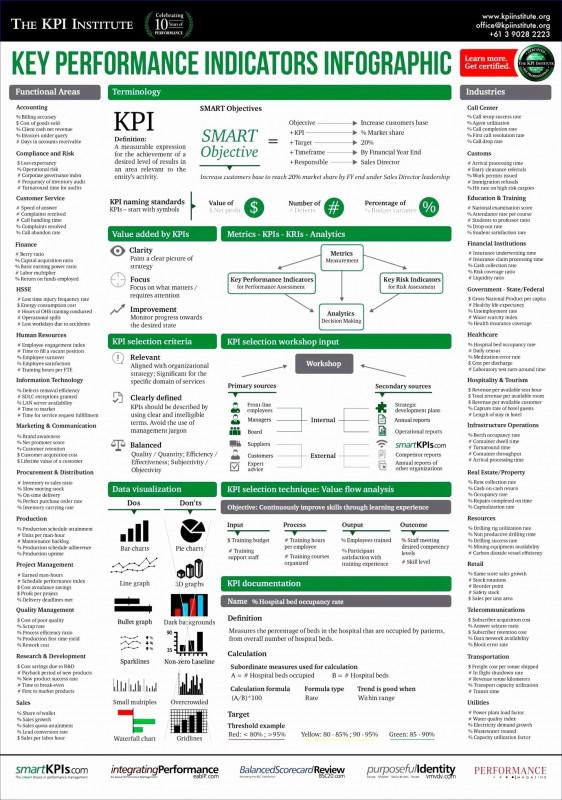 Liquidity Report Template Unique Test Execution Status Report Template In Excel Glendale Community