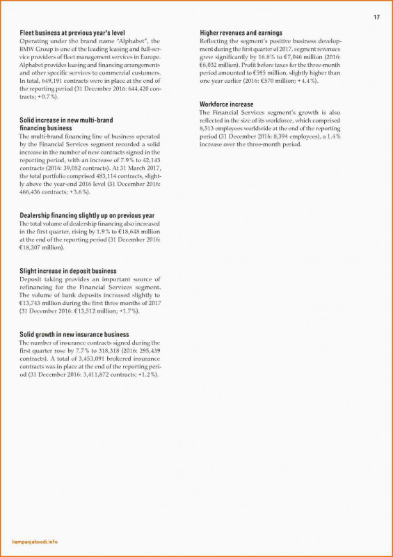Llc Annual Report Template New 002 Template Ideas One Page Partnership Agreement Elegant Llc