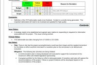 Manager Weekly Report Template Unique Project Management Report Sample Status Monthly Progress Emplate