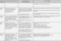 Medical Report Template Doc Professional Breathtaking Patient Care Plan Template Templates Nursing Sample Uk