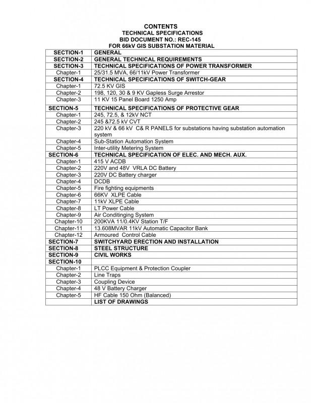 Megger Test Report Template Unique Contents Government Of Haryana Eprocurement Manualzz Com