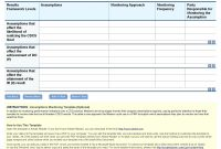 Monitoring and Evaluation Report Template Awesome Project Ng Template Raci Management Matrix Excel Inspirational