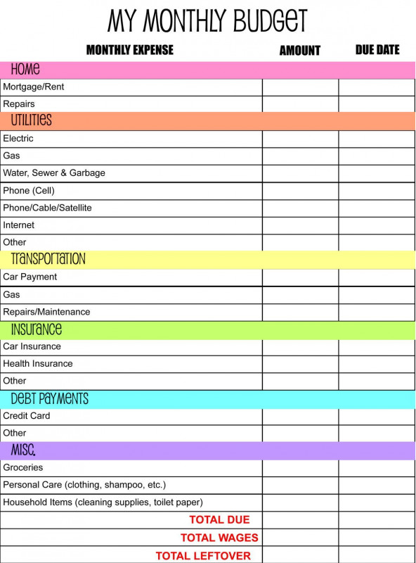 Monthly Expense Report Template Excel Awesome Monthly Budget Monthly Budget Budge