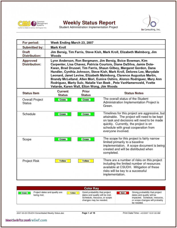 Monthly Status Report Template Project Management Professional Project Management Weekly Status Report Template Project Management