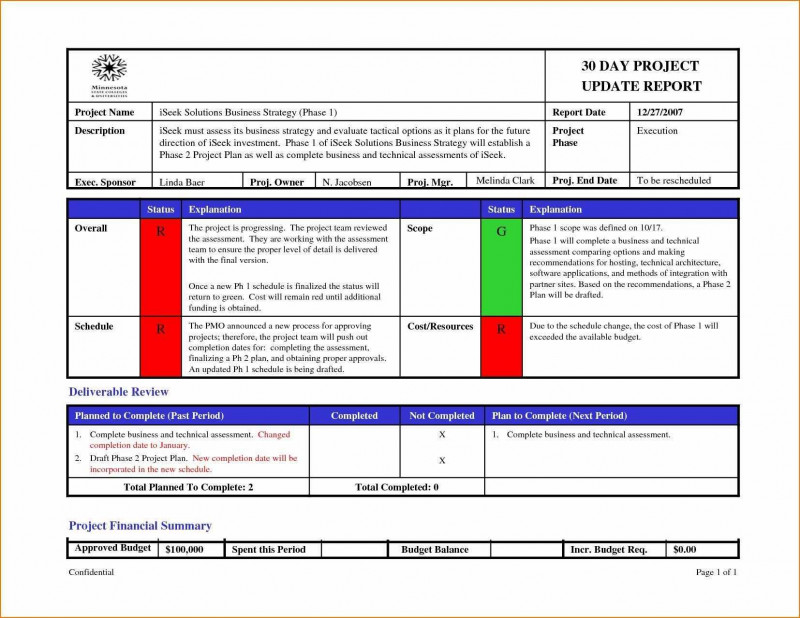 Ms Project 2013 Report Templates New Project Report Template Cel Team Status Management with Weekly Agile