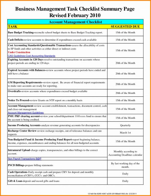 Nurse Report Sheet Templates Awesome Maotme Life Com Document Ideas