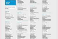 Nurse Report Sheet Templates Awesome Rn Resume Examples 2017 Cool Photos Nursing Report Sheet Templates