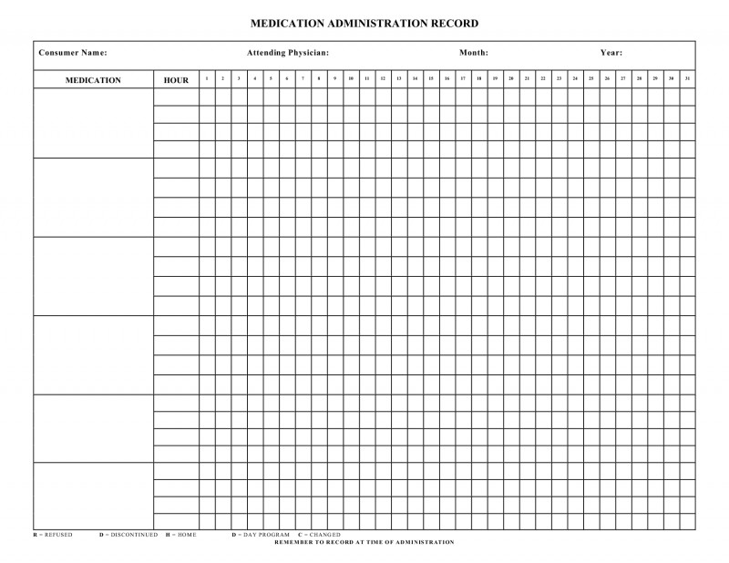 Nurse Report Sheet Templates Unique Blank Medication Administration Record Template Work Medication