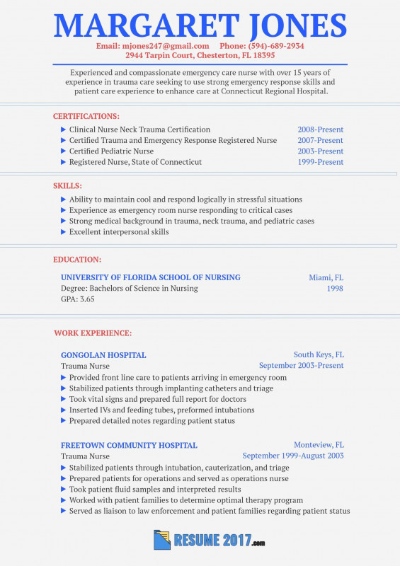 Nurse Report Template New Hairstyles Nurse Resume Templates Most Inspiring Cna Resume