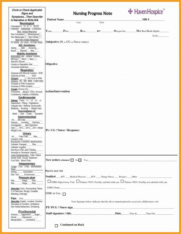 Nursing Shift Report Template Unique Sbar Template For Nurses Sample News Leadline Template Sbar Nursing