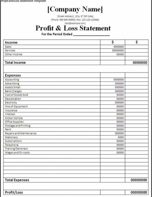 Office Incident Report Template Unique How Do I Make A Profit and Loss Statement Of Land Survey Report