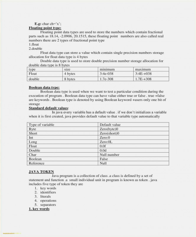 Ohs Incident Report Template Free New Download 55 Eulogy Template Photo Professional Template Example