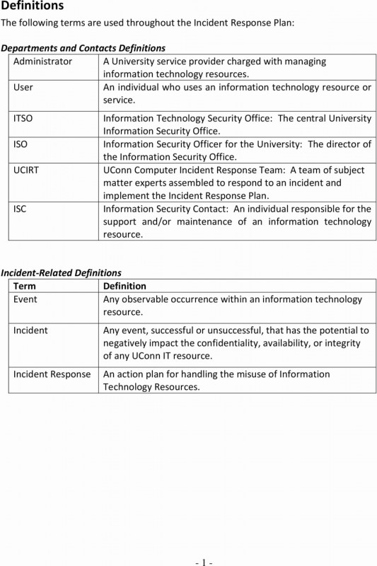 Ohs Monthly Report Template Awesome 009 Template Ideas Incident Response Plan Technology Report