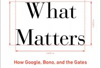 One Page Book Report Template Professional Amazon Com Measure What Matters How Google Bono and the Gates