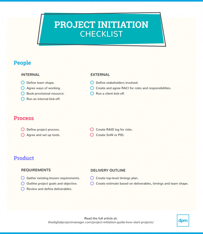 One Page Project Status Report Template New Start Your Projects Right A Complete Guide to Project Initiation