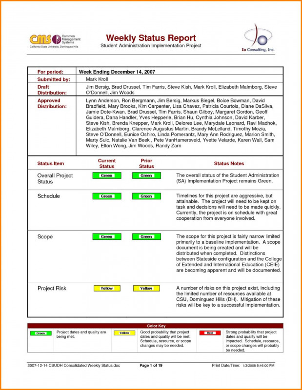 One Page Project Status Report Template Professional 016 Weekly Status Report Template Ideas 20template format20ect
