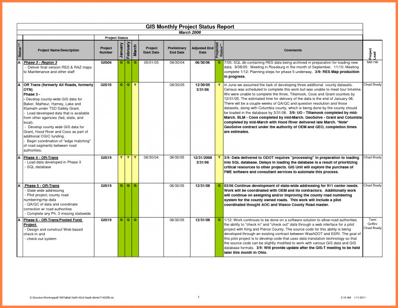 One Page Project Status Report Template Professional Daily Project Status Report Template Excel Mple format In Weekly