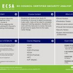 Physical Security Report Template