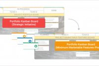 Portfolio Management Reporting Templates Awesome What is Portfolio Kanban Advanced Kanban Implementations