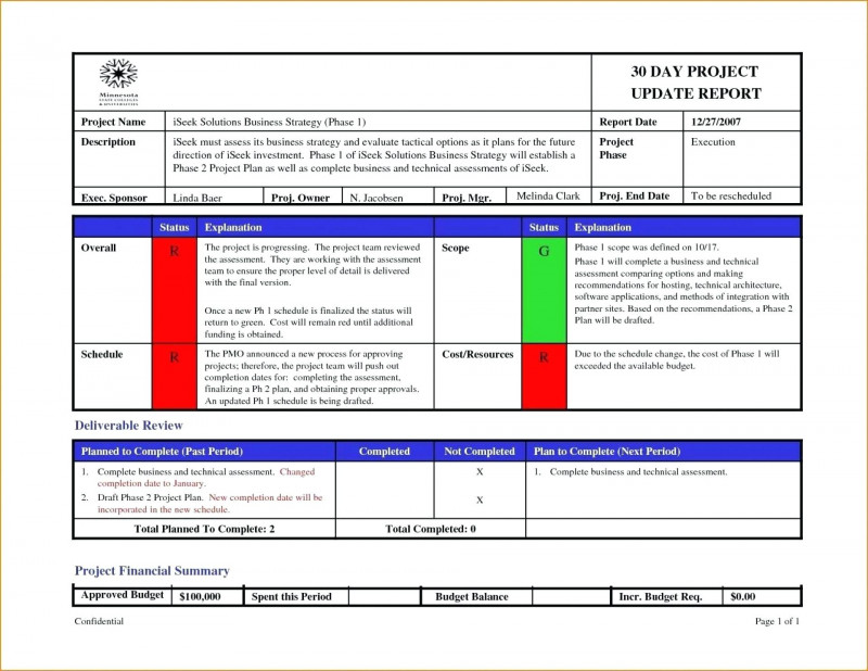 Project Manager Status Report Template Unique Weekly Update Template Wovensheet Co