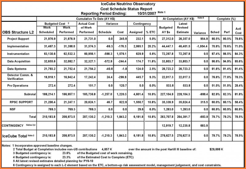 Project Monthly Status Report Template New Weekly Report Sample Sansu Rabionetassociats Com