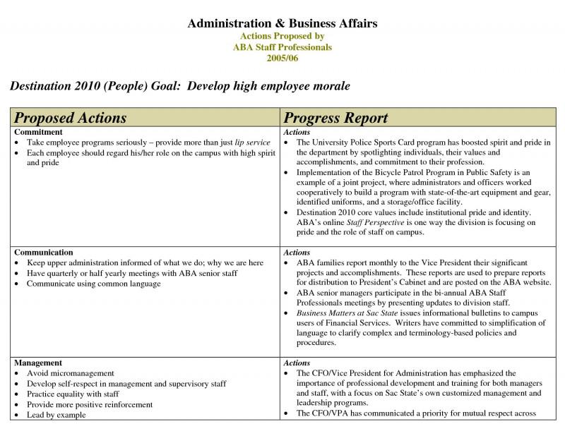 Project Monthly Status Report Template Professional Employee Progress Report Suzen Rabionetassociats Com