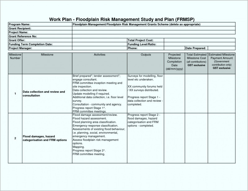 Project Monthly Status Report Template Professional top Work Plan Template Templates Presentation Sample Ppt Free for