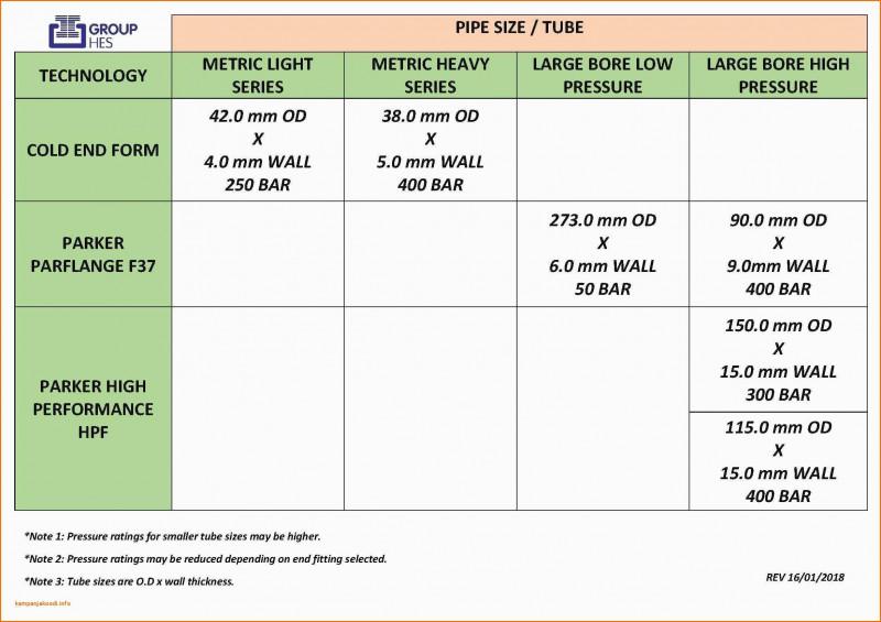 Project Status Report Template Excel Download Filetype Xls Unique Gantt Chart Excel Template Kerstinsudde Se