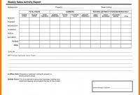 Project Status Report Template In Excel Professional Weekly Status Report Template Create An Effective Project Smartsheet
