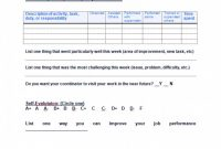 Project Status Report Template Word 2010 New 016 Weekly Status Report Template Ideas 20template format20ect
