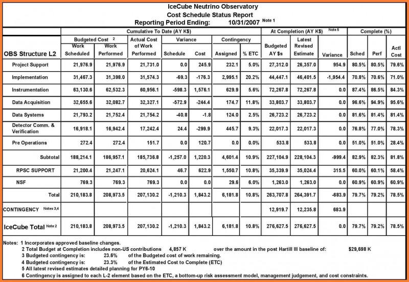 Project Weekly Status Report Template Excel Unique Weekly Report Sample Sansu Rabionetassociats Com