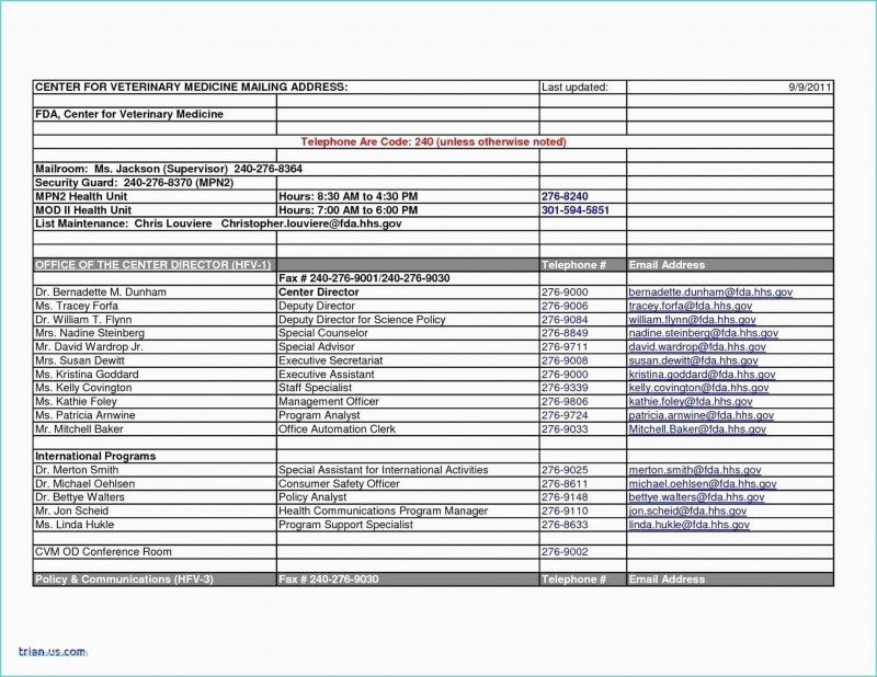 Project Weekly Status Report Template Ppt Awesome Business Progress Report Template Valid Here Business Report