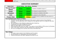Project Weekly Status Report Template Ppt Awesome Weekly Status Report Template Monthly Project Management Doc Free