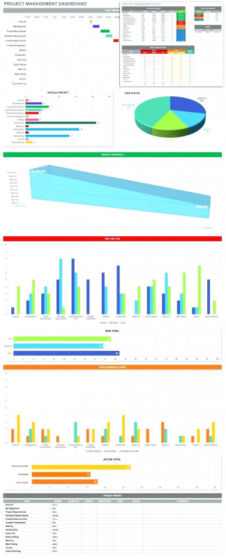 Qa Weekly Status Report Template Professional Project Status Report Sample Template With Progress Format Excel