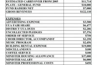 Quarterly Expense Report Template Unique Quarterly Budget Template Wepage Co