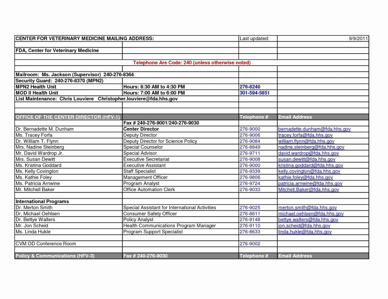 Quarterly Report Template Small Business Unique Free Business Financial Statement Form And Free Annual Report
