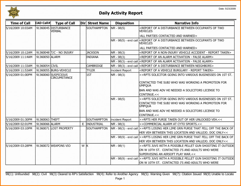 Sales Activity Report Template Excel New Daily Activity Report Template Excel Inspirational 6 Weekly Activity