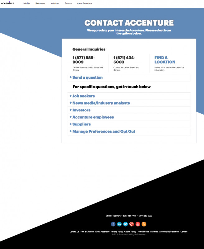 Sales Call Report Template Free Unique 30 Of the Best Contact Us Pages Youll Want to Copy
