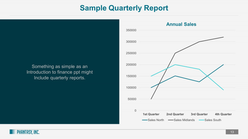 Sales Manager Monthly Report Templates Unique Quarterly Sales Report Template Sansu Rabionetassociats Com