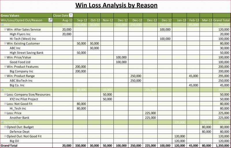 Sales Rep Visit Report Template New Krankenstand Vorlage Excel Sale Report Template Excel or Beste Sales