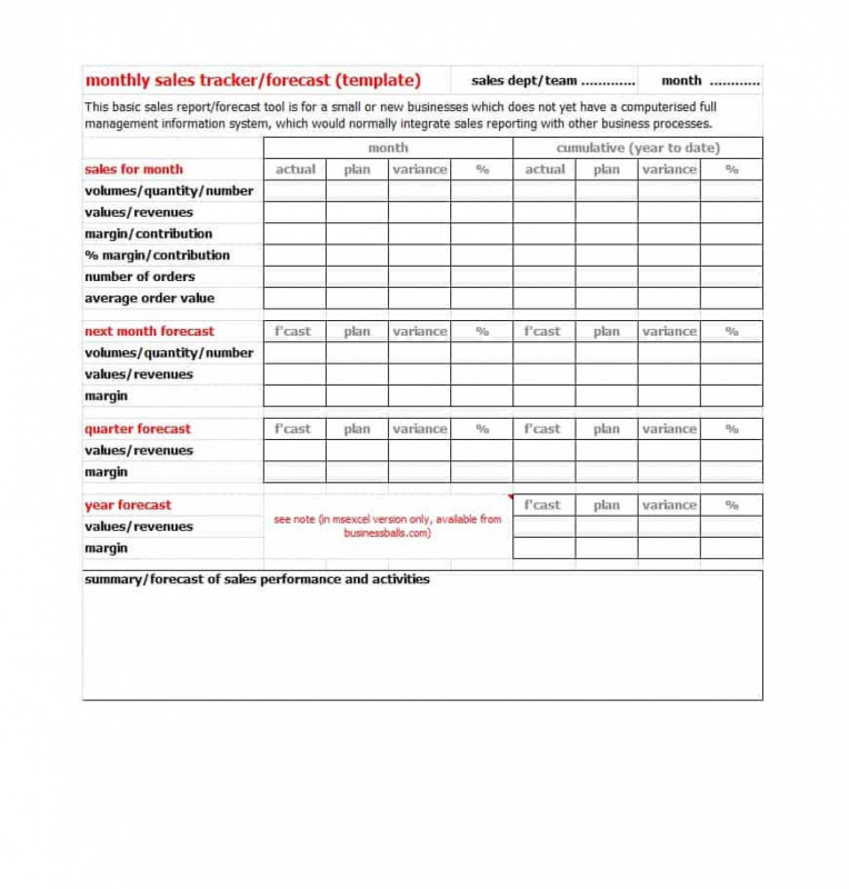 Sales Report Template Powerpoint Awesome 029 Sales Strategy Plan Template Director Rare Templates Example