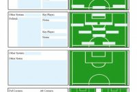 Scouting Report Template Basketball Unique 023 Plan Templates Rugby Training Template Magnificent Session