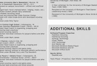 Scouting Report Template Basketball Unique Team Awards Ideas or Funny with Work Plus Basketball together